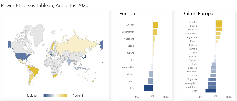 Vergelijking per land van aantal zoekopdrachten Google tussen Tableau en Power BI